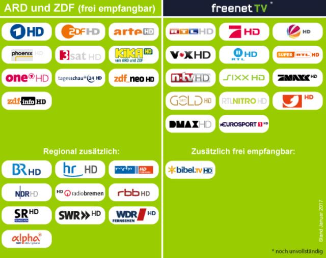 Dvb T2 Empfang Karte 2019.Dvb T2 Hd Das Neue Antennenfernsehen