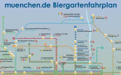 Der Biergartenfahrplan 2017 für München