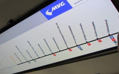 MVG und SWM neue Echtzeitdisplay in den Münchner Linienbussen