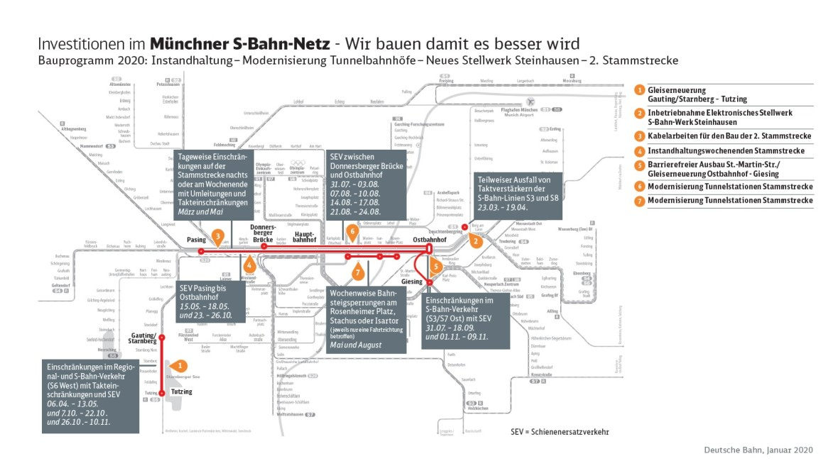 Baumaßnahmen am Münchner S-Bahn Netz 2020, Foto: Deutsche Bahn AG