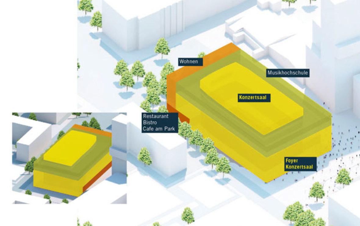 Konzertsaal im Werksviertel - Funktionsprogramm, Foto: steidle architekten