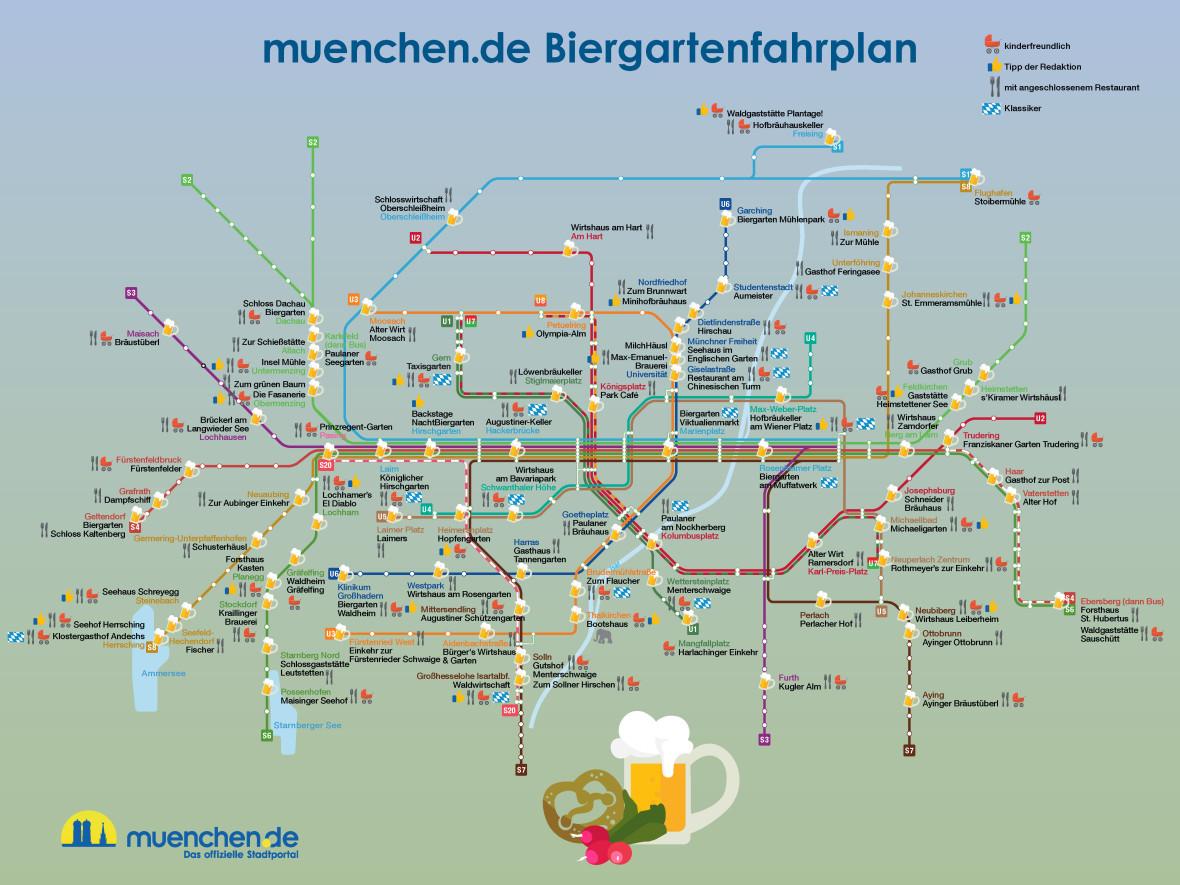 Der Biergartenfahrplan Fur Munchen Das Offizielle Stadtportal
